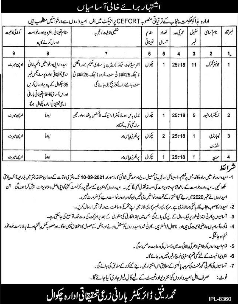 Agriculture Sector Vacancies 2021   Dailyjobs.pk 2