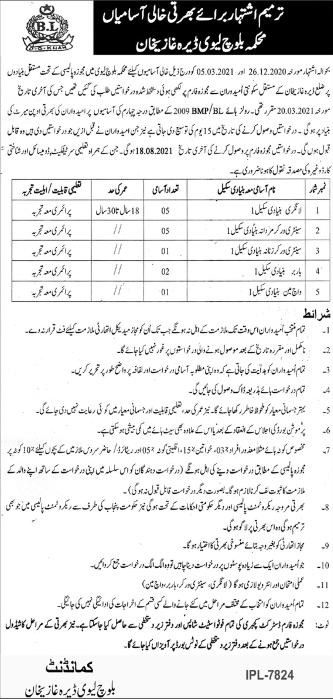 Baloch Regiment Vacancies 2021   3
