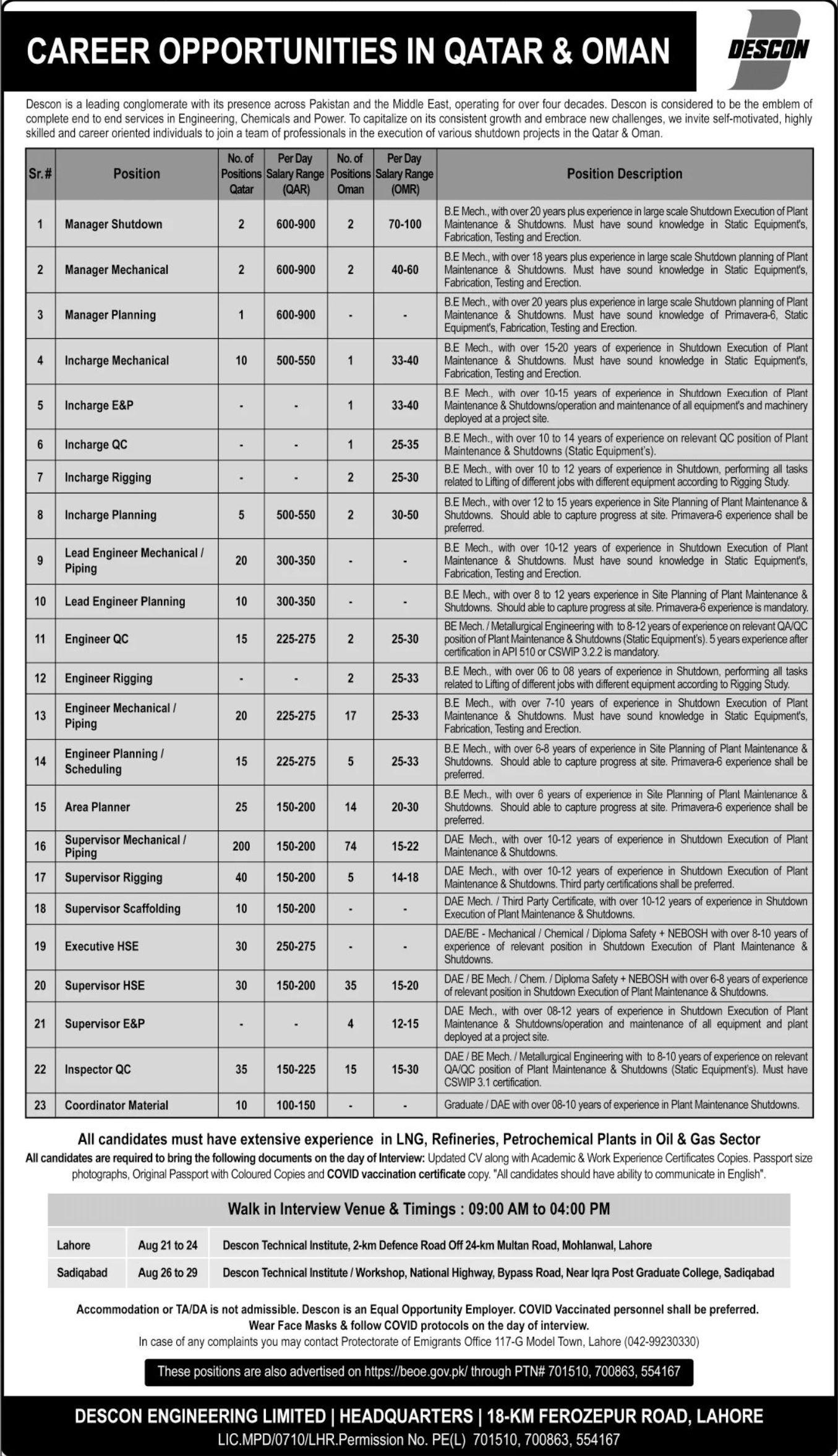 DESCON Engineering Limited Vacancies 2021 1