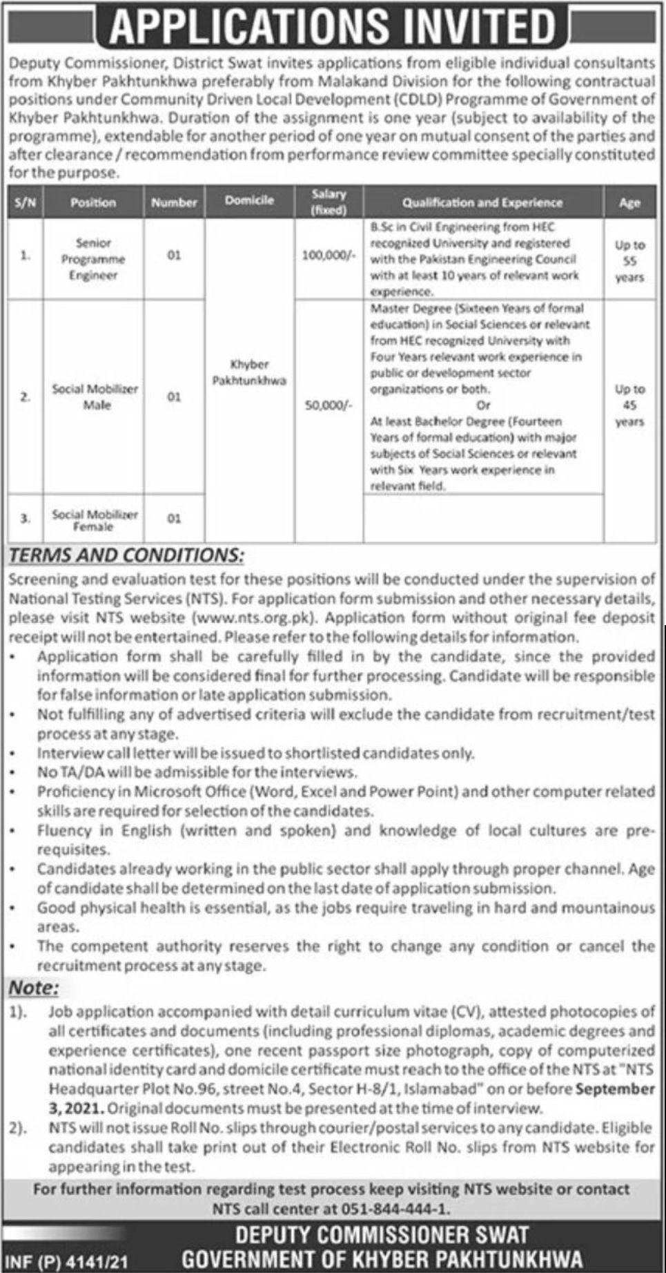 Deputy Commissioner Swat Vacancies 2021 2