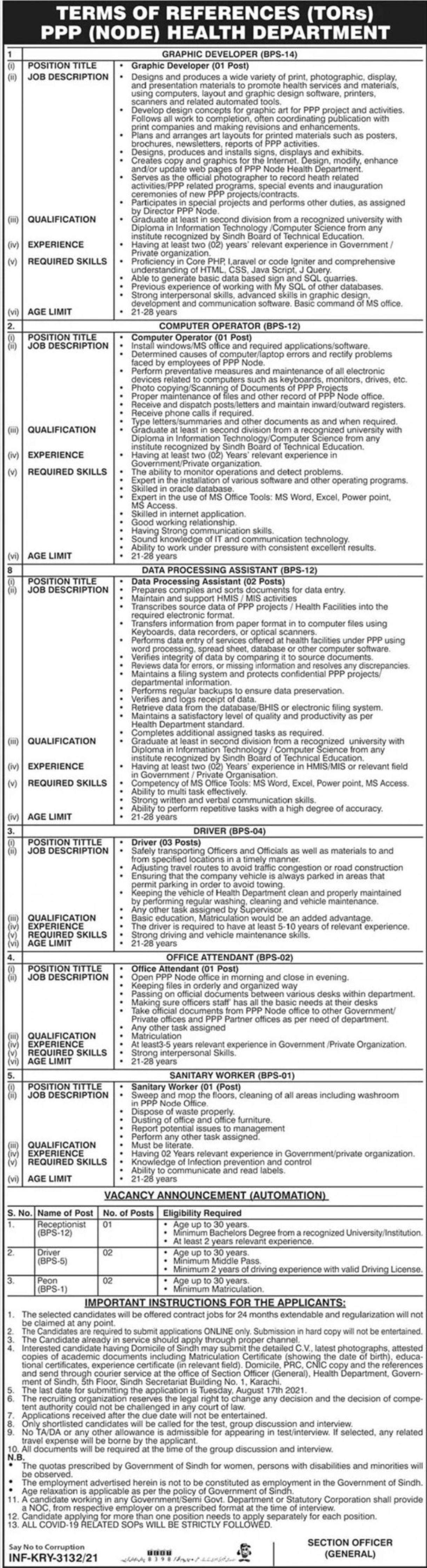Health Department Quetta Vacancies 2021 3