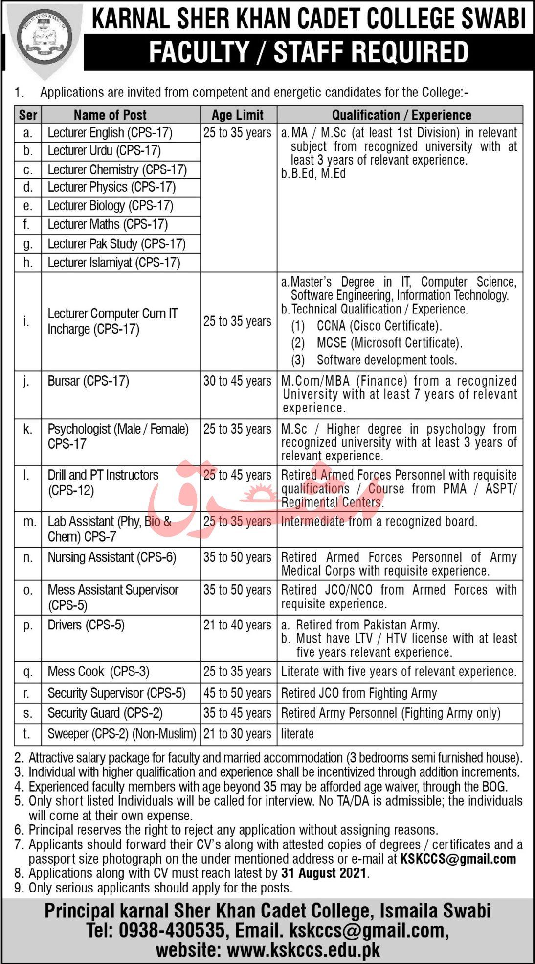 Karnal Sher Khan Cadet College Swabi Vacancies 2021 2