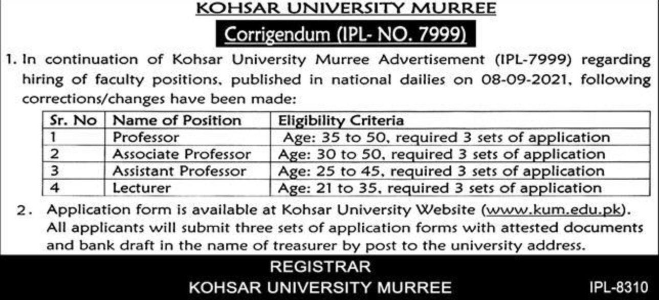 Kohsar University Murree Vacancies 2021 2