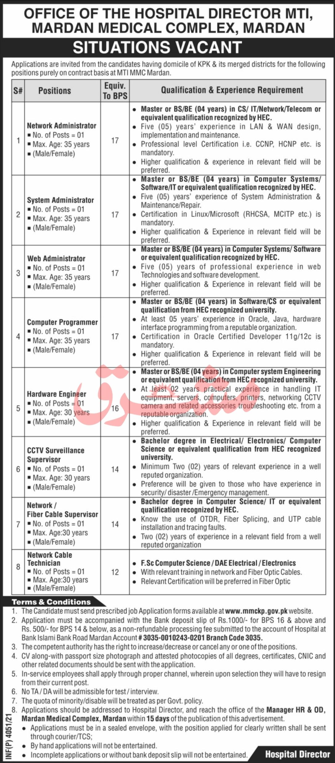 Mardan Medical Complex MTI Vacancies 2021 3