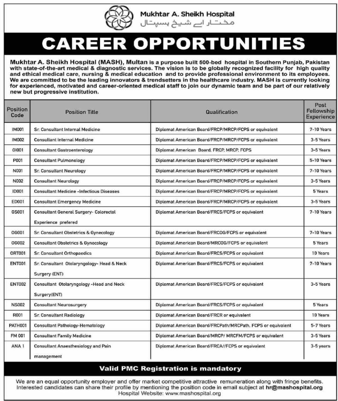 Mukhtar A Sheikh Hospital Vacancies 2021 1