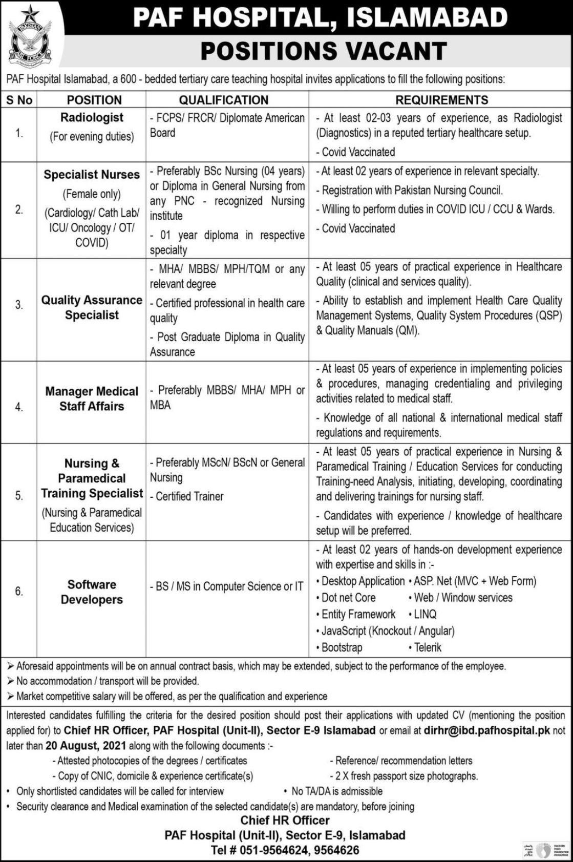 PAF Hospital Islamabad Vacancies 2021 2