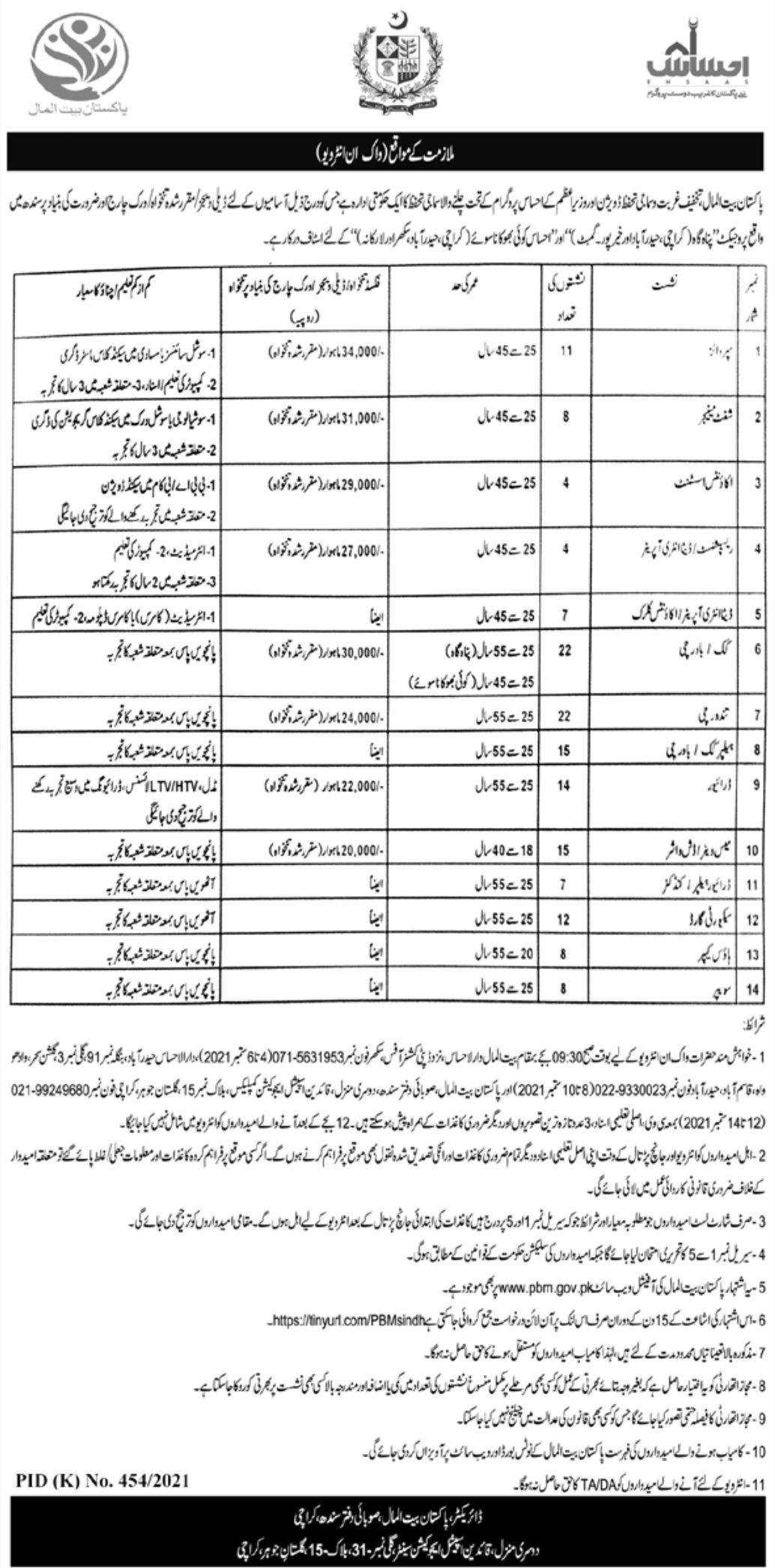 Pakistan Bait ul Mal Vacancies 2021 2