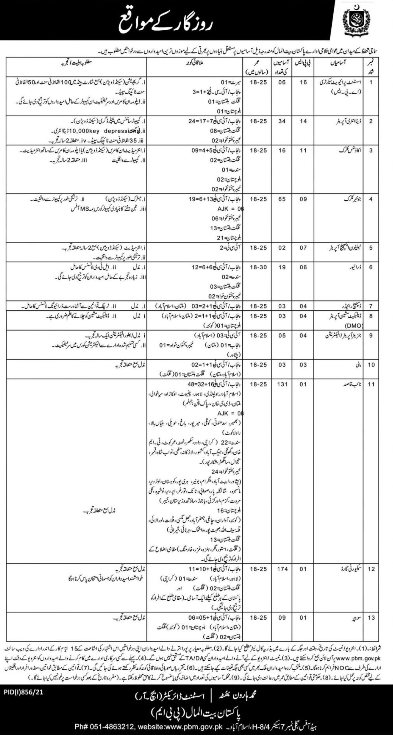 Pakistan Baitul Mall Vacancies 2021 2