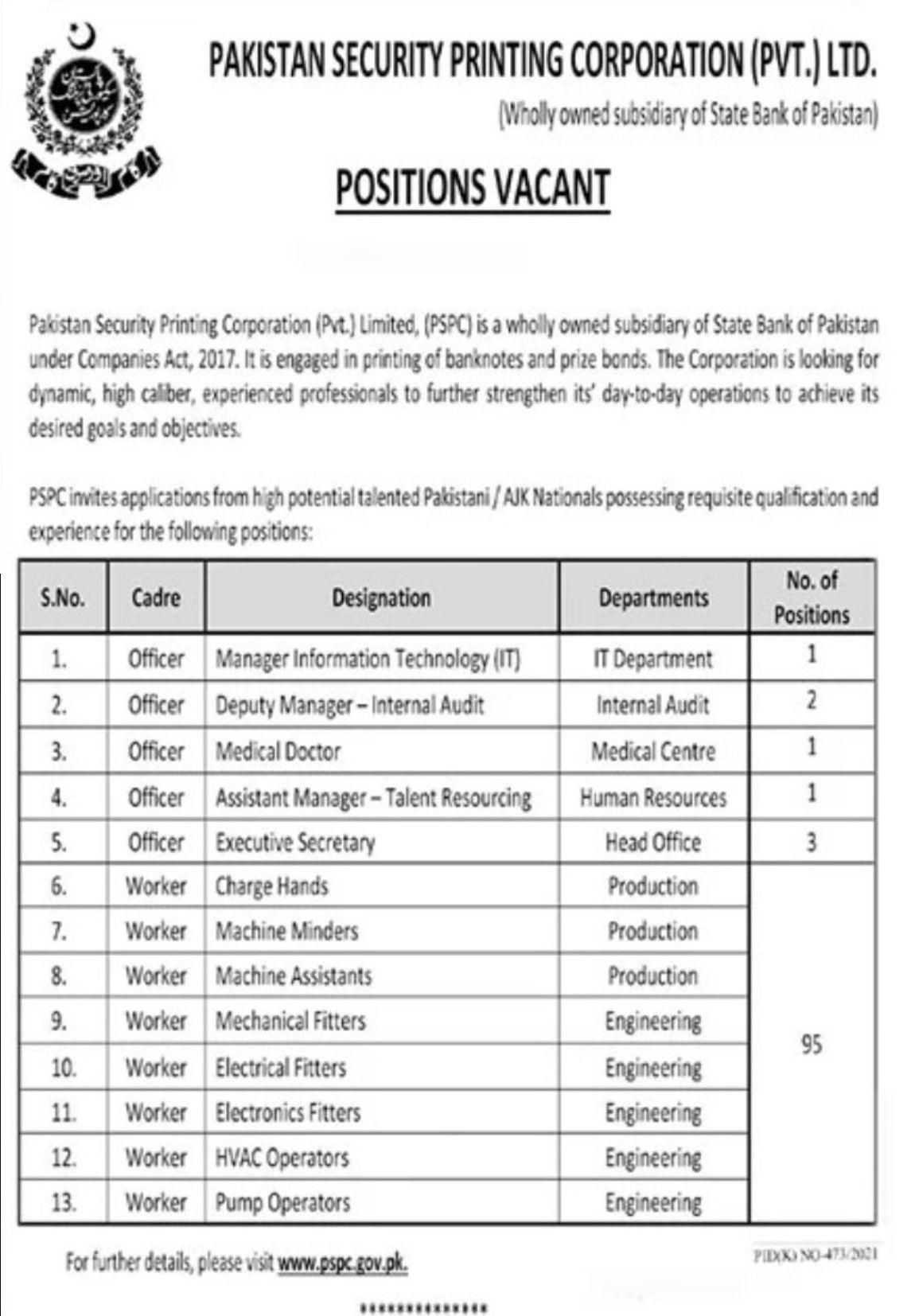 Pakistan Security Printing Corporation Pvt Ltd Vacancies 2021 2