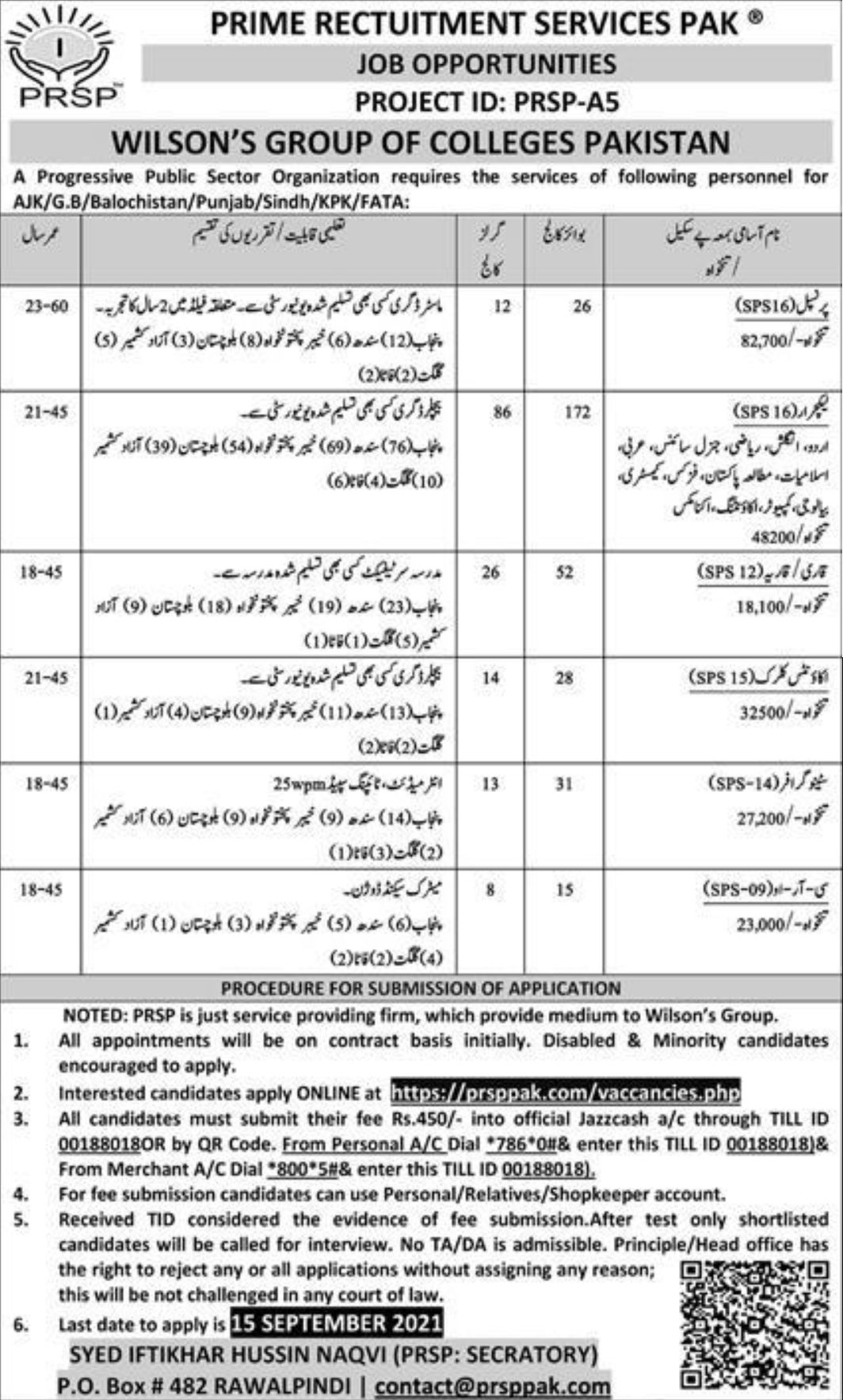 Prime Rectuitment Services Pak Vacancies 2021 1