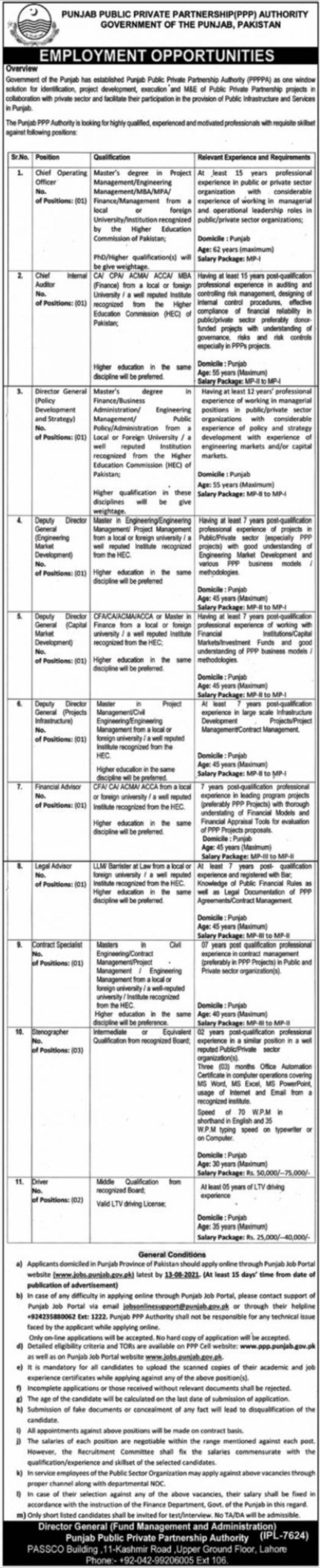 Punjab Public Private Partnership PPP Authority Government of the Punjab Vacancies 2021 1