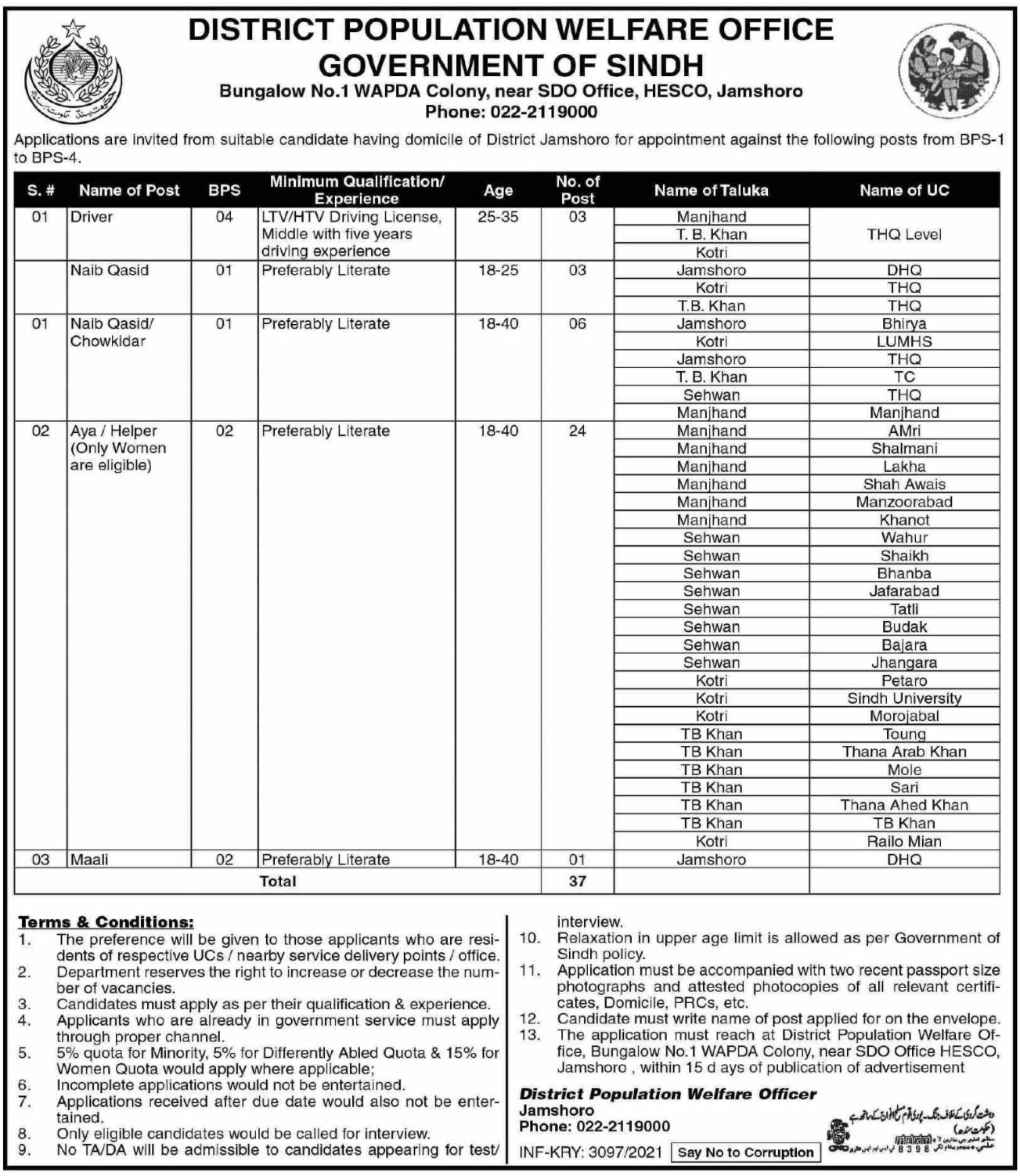 District Population Welfare Office Government of Sindh Vacancies 2021 3