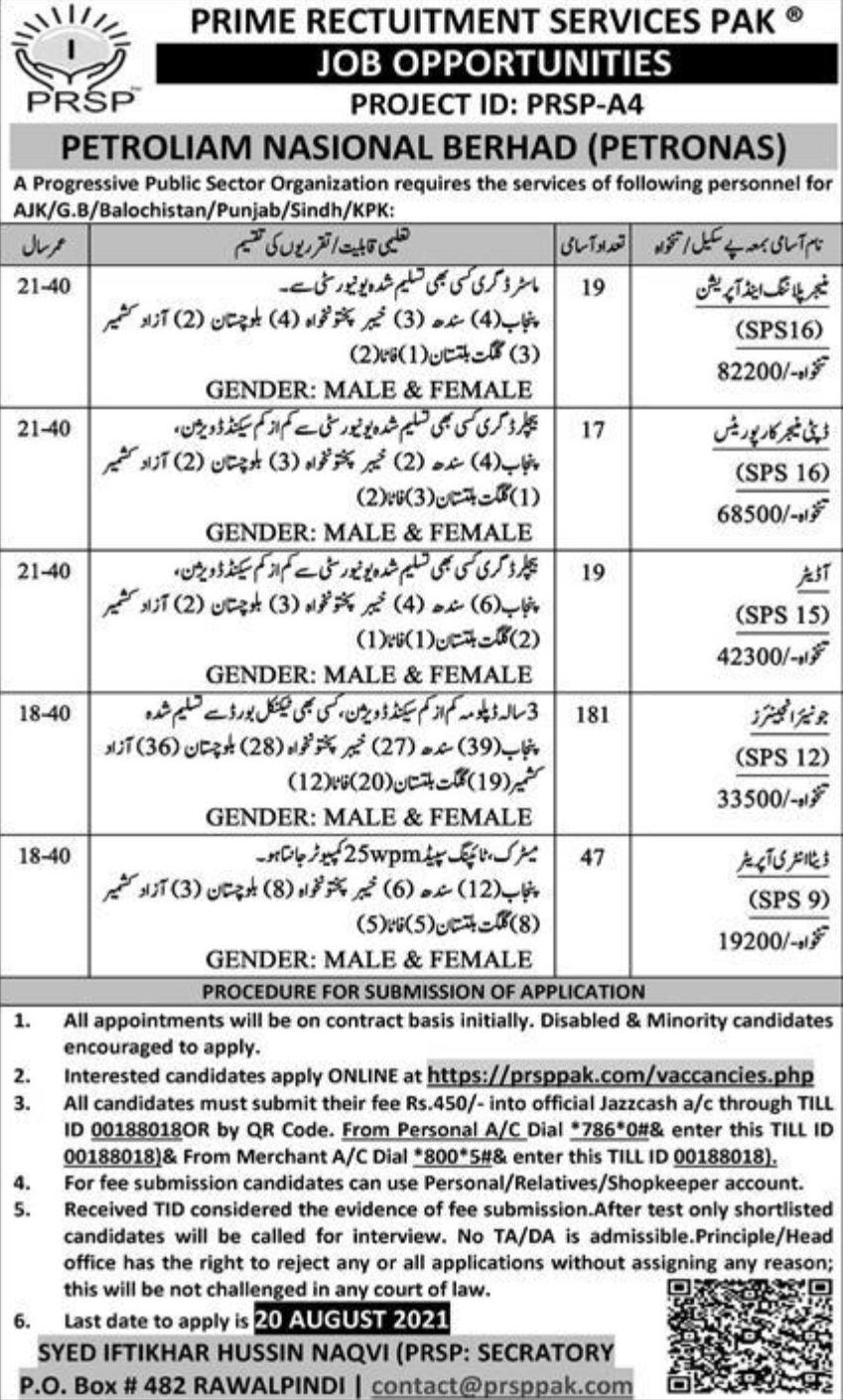 Prime Recruitment Services Pak Vacancies 2021 1