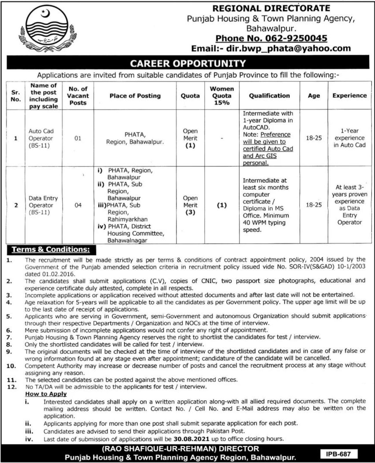 Punjab Housing & Town Planning Agency Bahawalpur Vacancies 2021 3