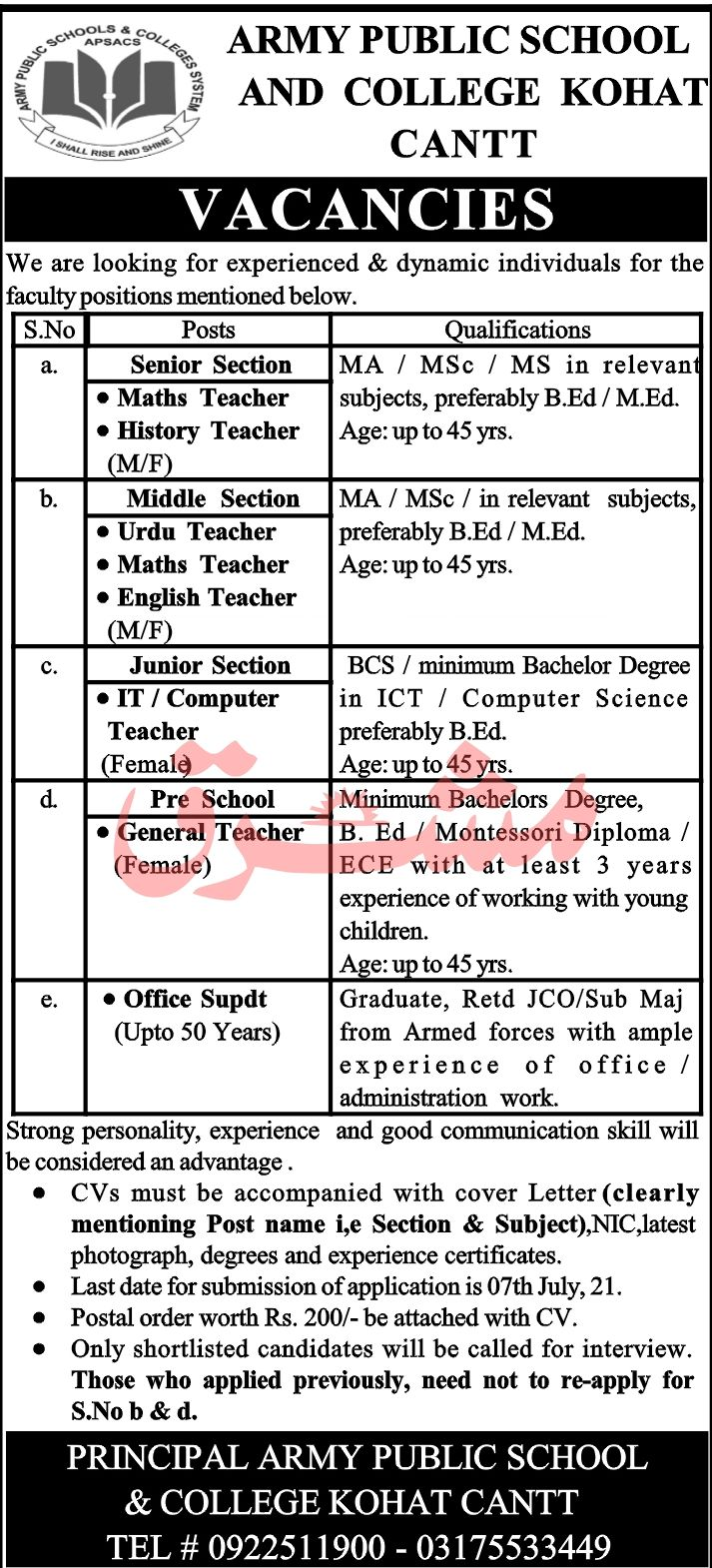 Army Public School and College Kohat Cantt Vacancies 2021 3
