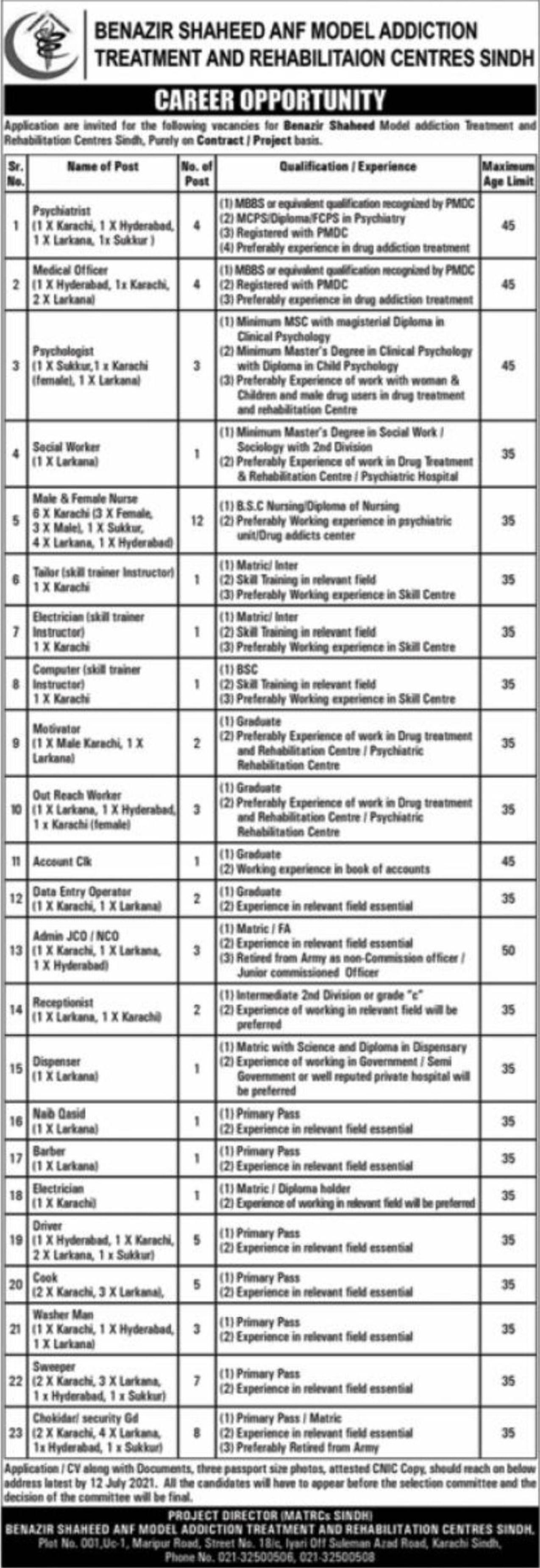 Benazir Shaheed ANF Model Addiction Treatment and Rehabilitation Centers Sindh Vacancies 2021| Dailyjobs.pk 3