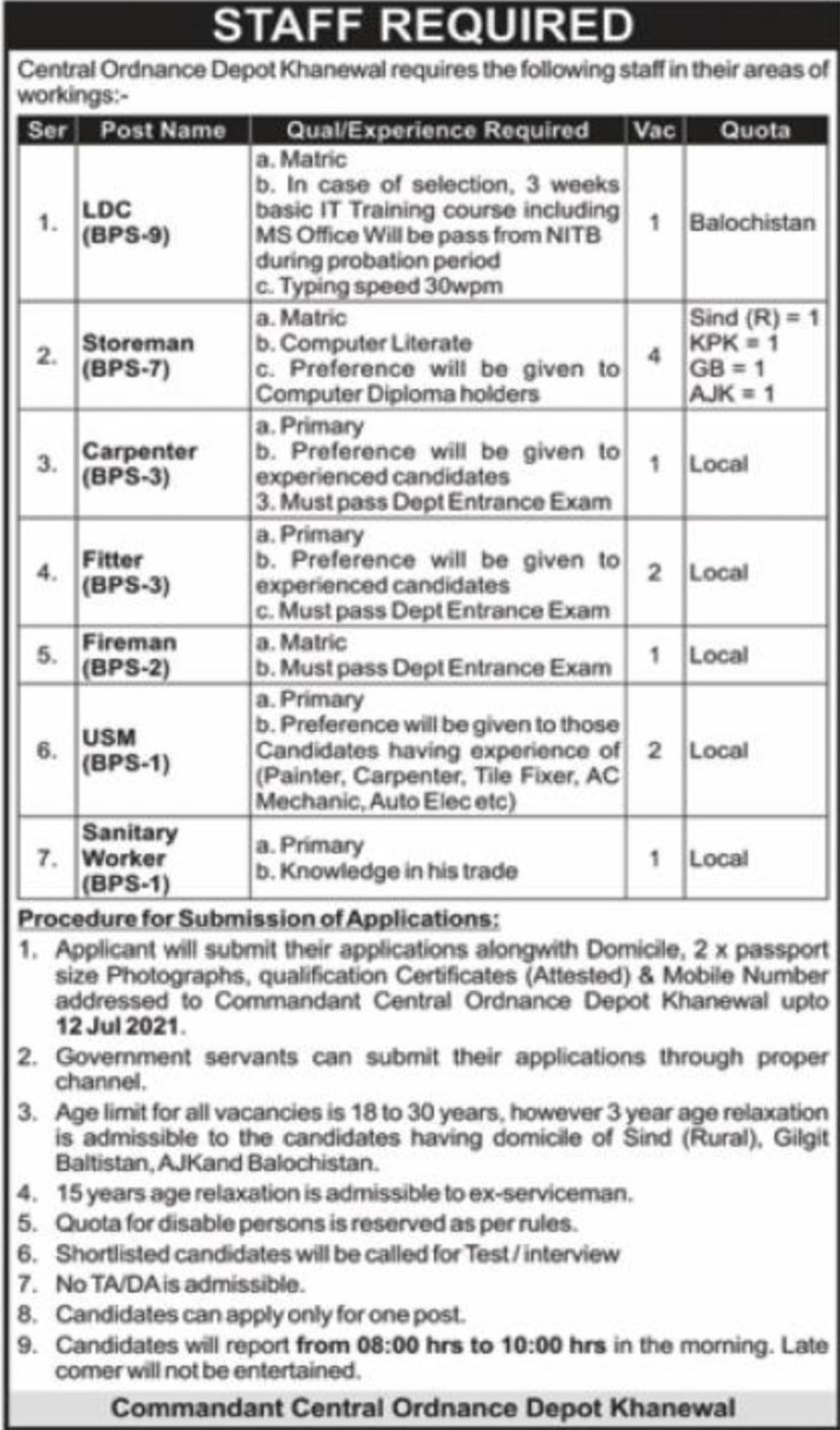 Central Ordnance Depot Khanewal Vacancies 2021 3