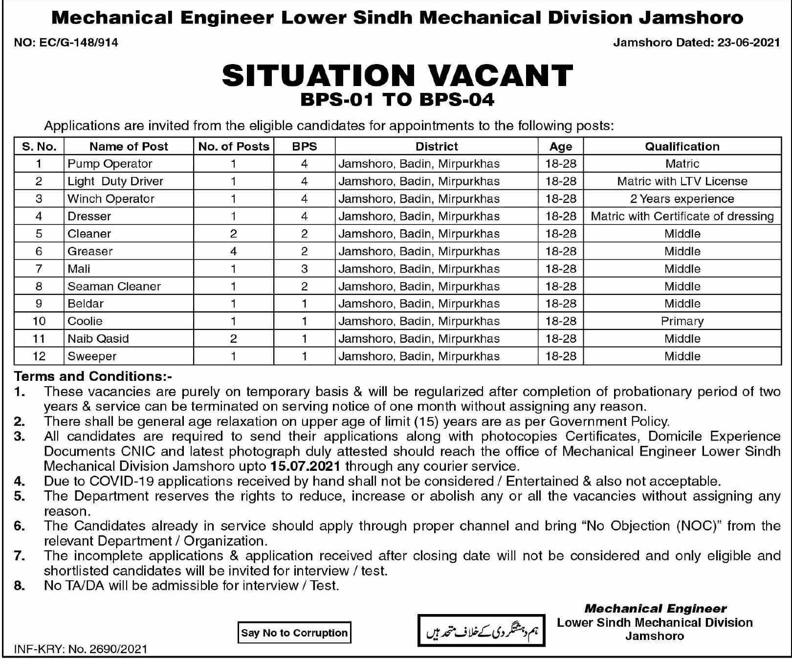 Mechanical Engineer Lower Sindh Mechanical Division Jamshoro Vacancies 2021 3