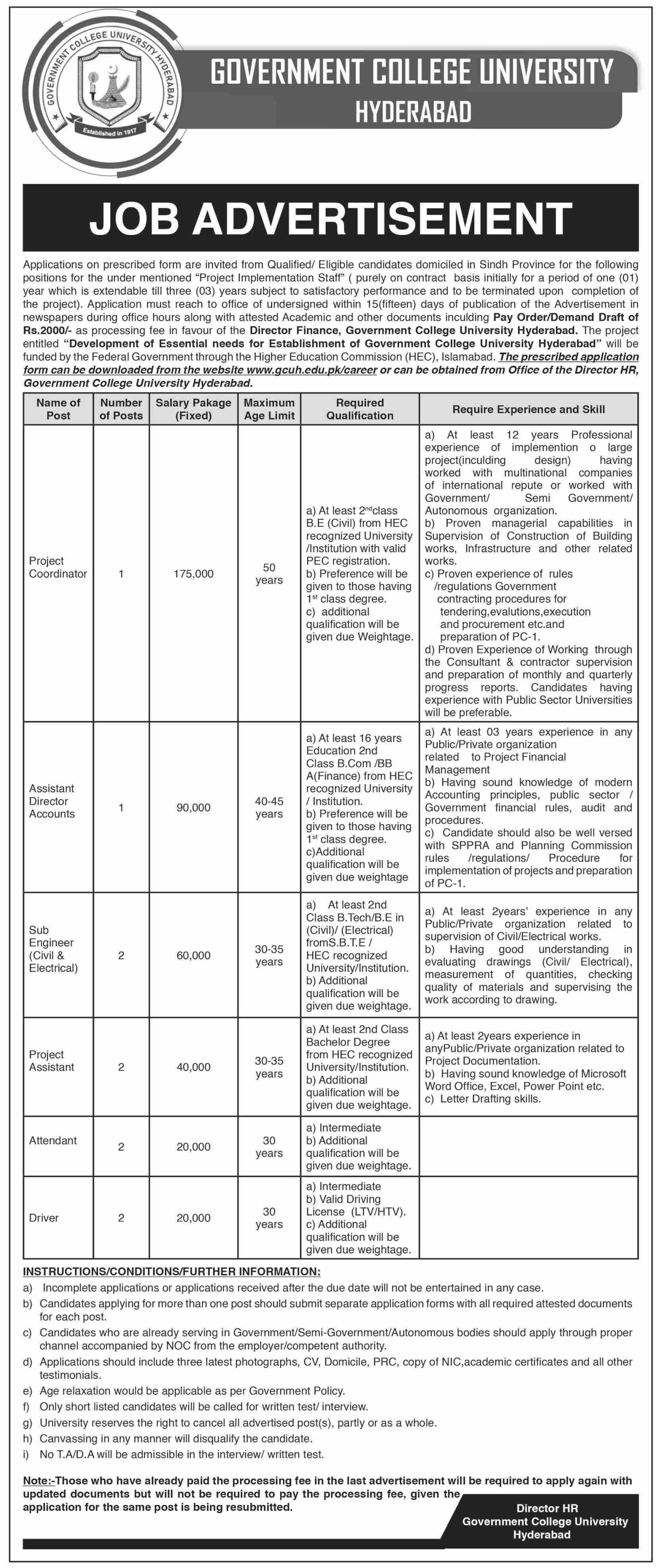 Government College University Hyderabad Vacancies 2021 – Latest Jobs 3