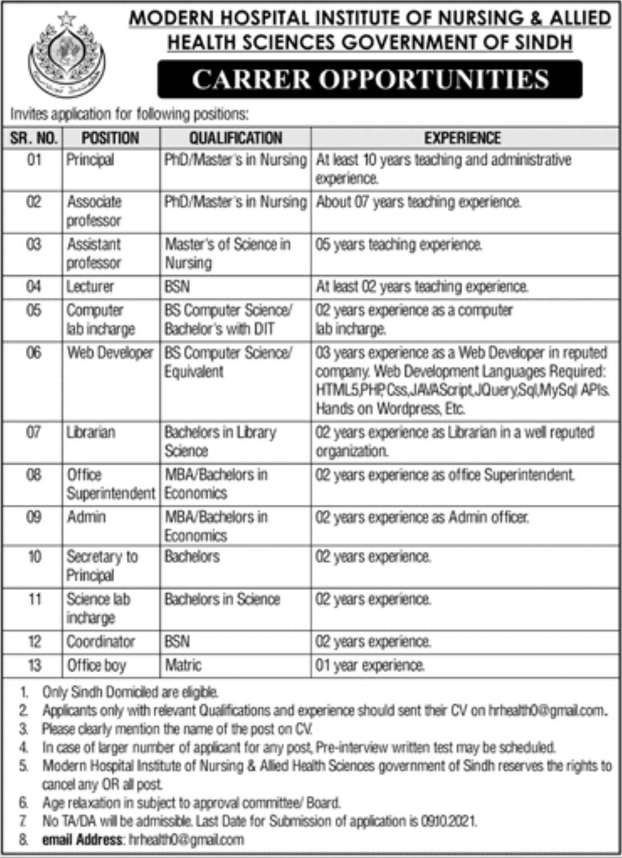 Modern Hospital Institute of Nursing & Allied Health Sciences Govt of Sindh Vacancies 2021 – Latest Jobs 3