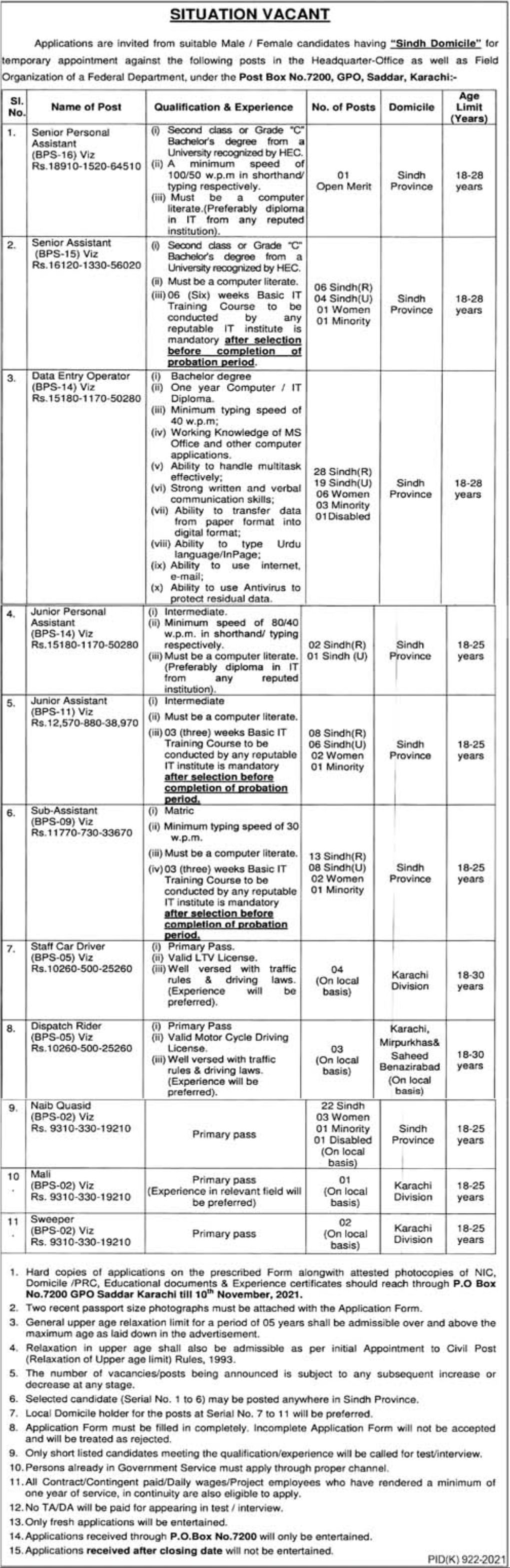 Post Box No.7200 GPO Saddar Karachi Vacancies 2021 – Latest Jobs 3