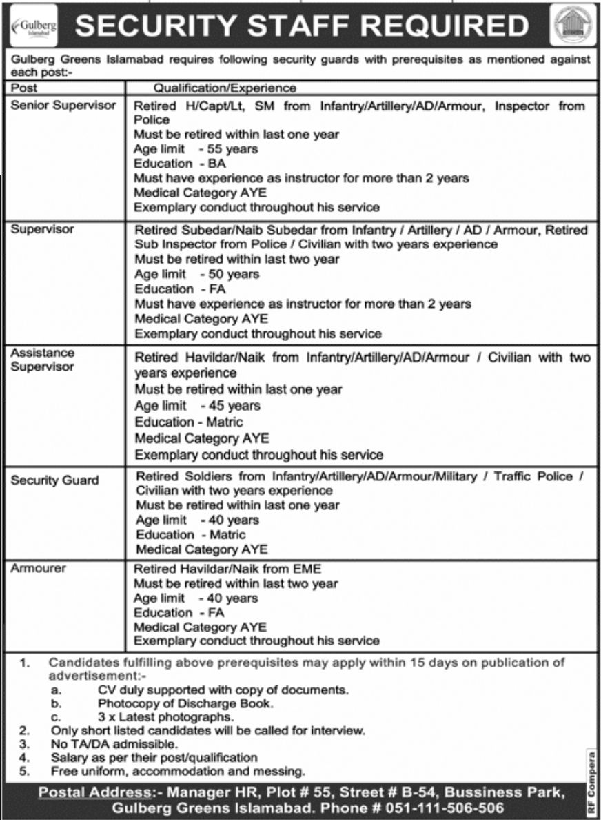 Security Staff Required (Gulberg Greens) Vacancies 2021 – Latest Jobs 3