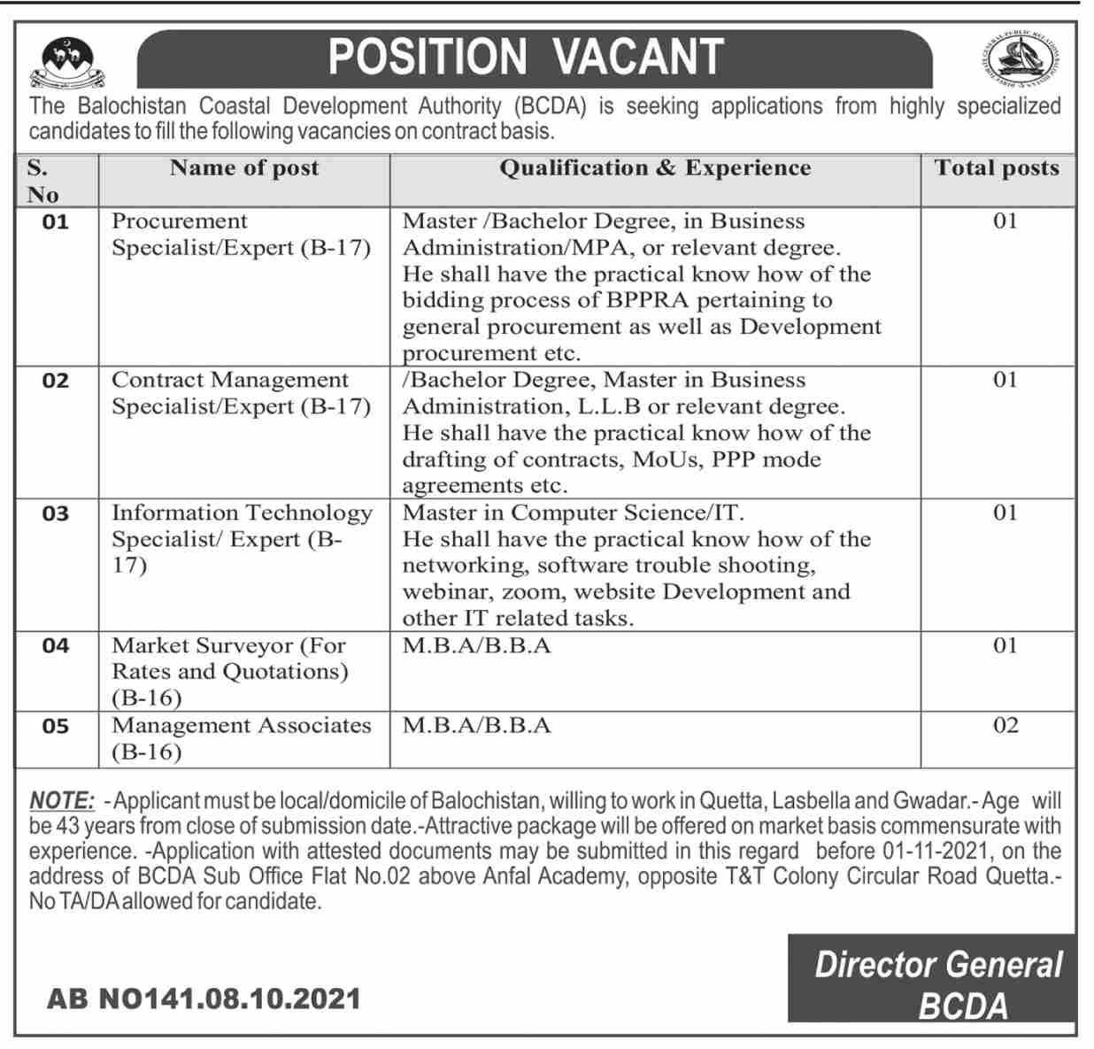 The Baluchistan Coastal Authority (BCDA) Vacancies 2021 – Latest Jobs 3