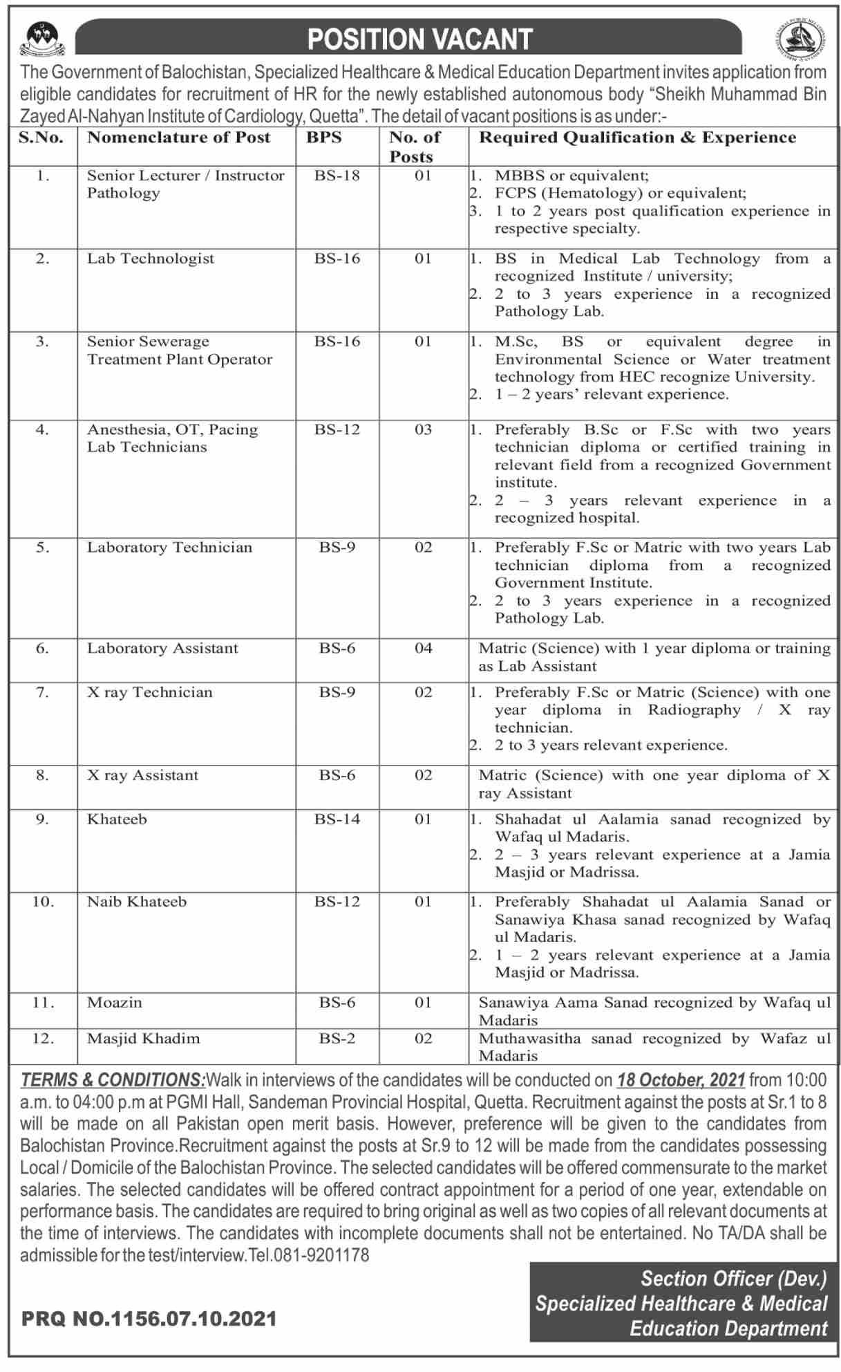 The Government of Baluchistan Vacancies 2021 – Latest Jobs 3