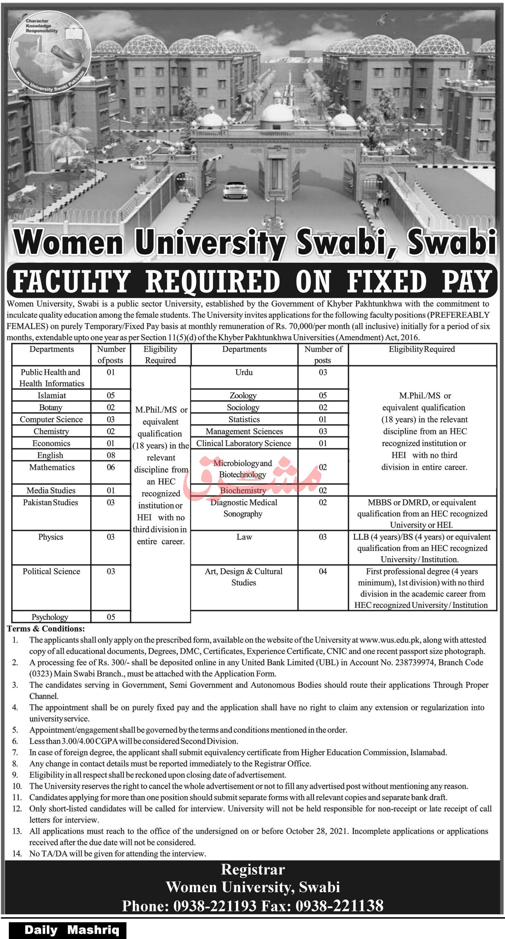 Women University Swabi Vacancies 2021 – Latest Jobs 3
