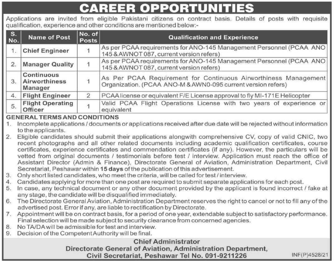 Directorate General of Aviation Peshawar Vacancies 2021 3