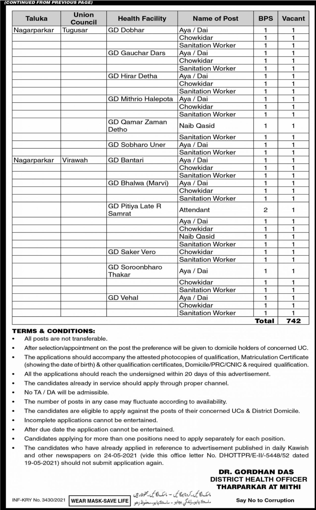 District Health Officer Tharparkar Vacancies 2021 3