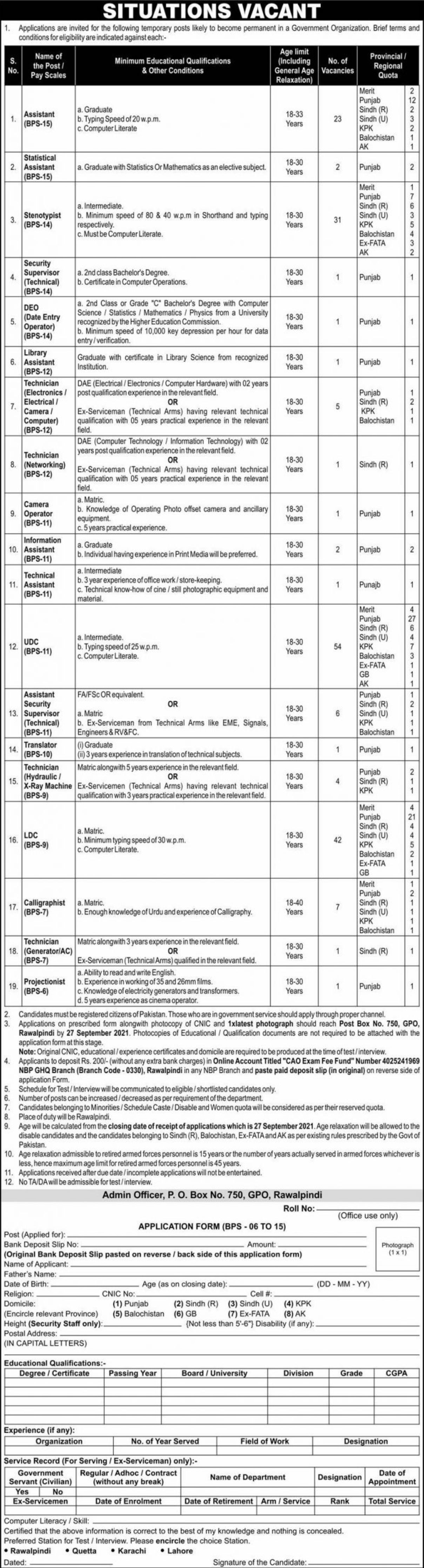 Government Organization Vacancies 2021 – Dailyjobs.pk 3