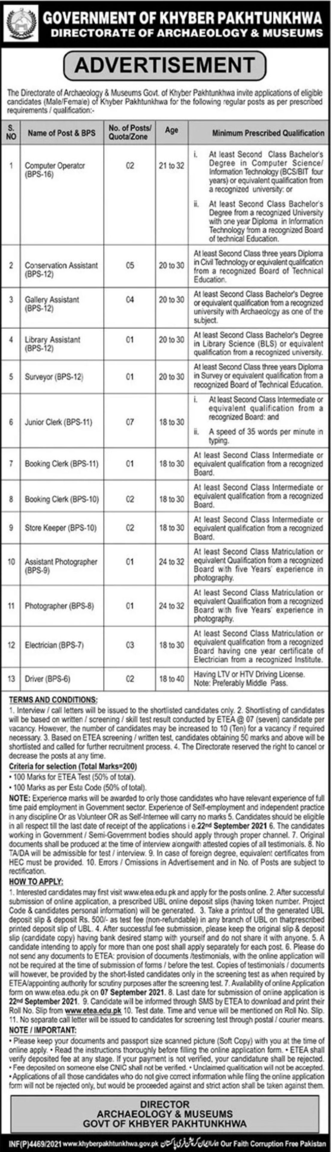 Government of Khyber Pakhtunkhwa Directorate of Archaeology & Museums Vacancies 2021 3