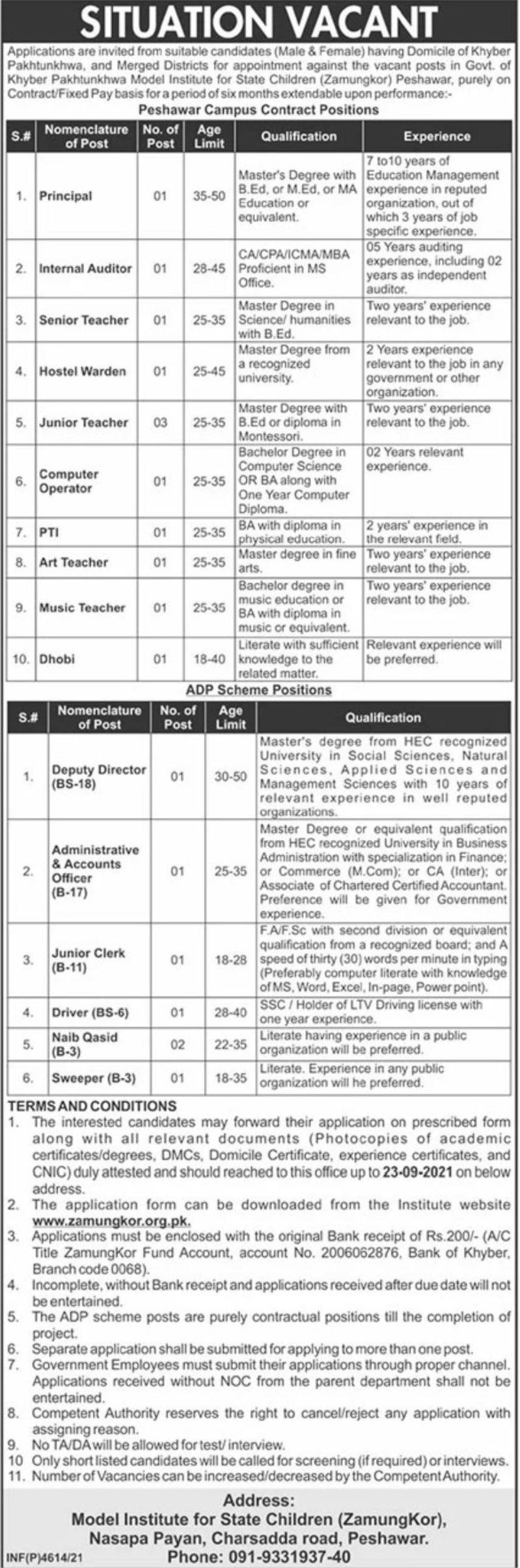 Model Institute for State Children Vacancies 2021 3