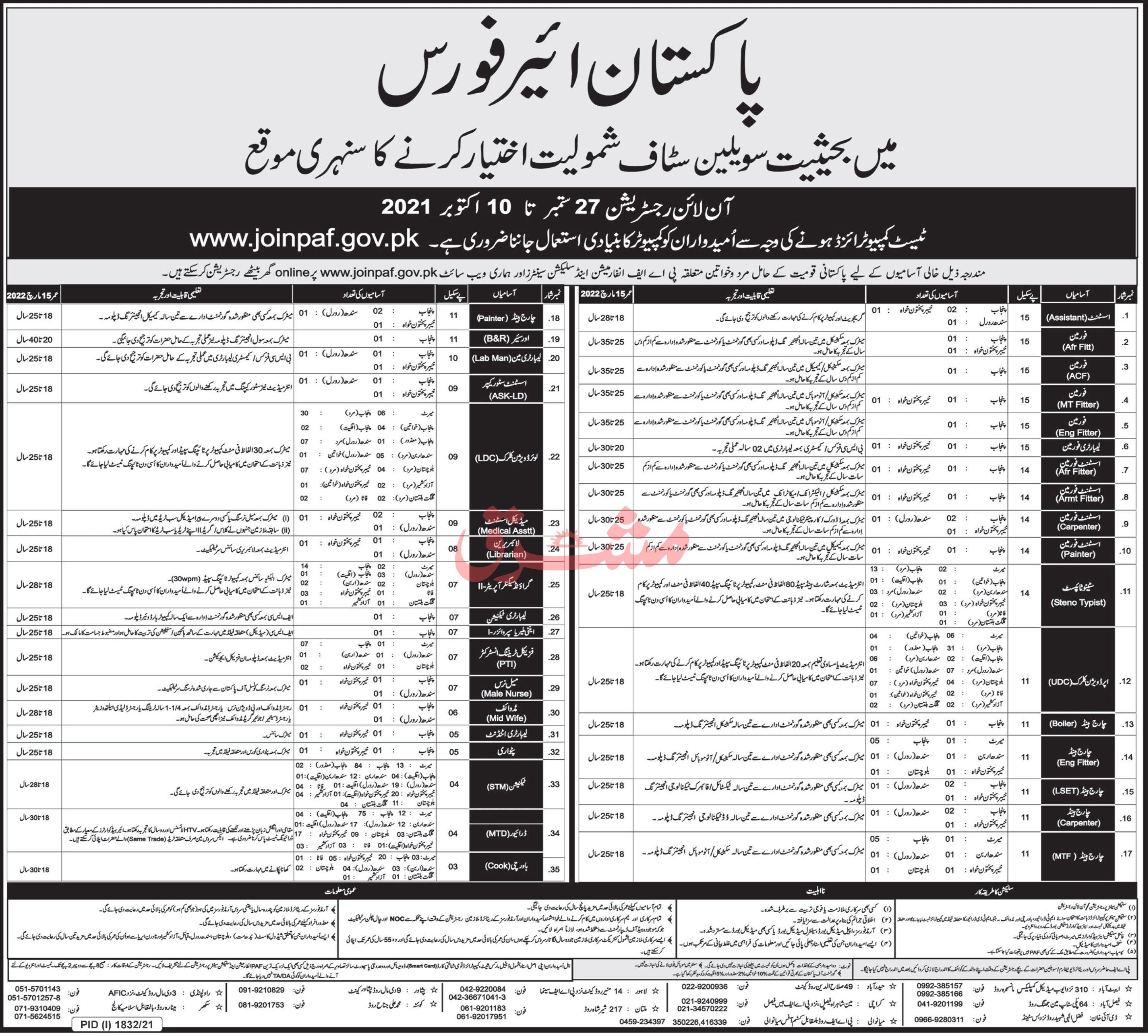 Pakistan Air Force Vacancies 2021 – Latest Jobs 3