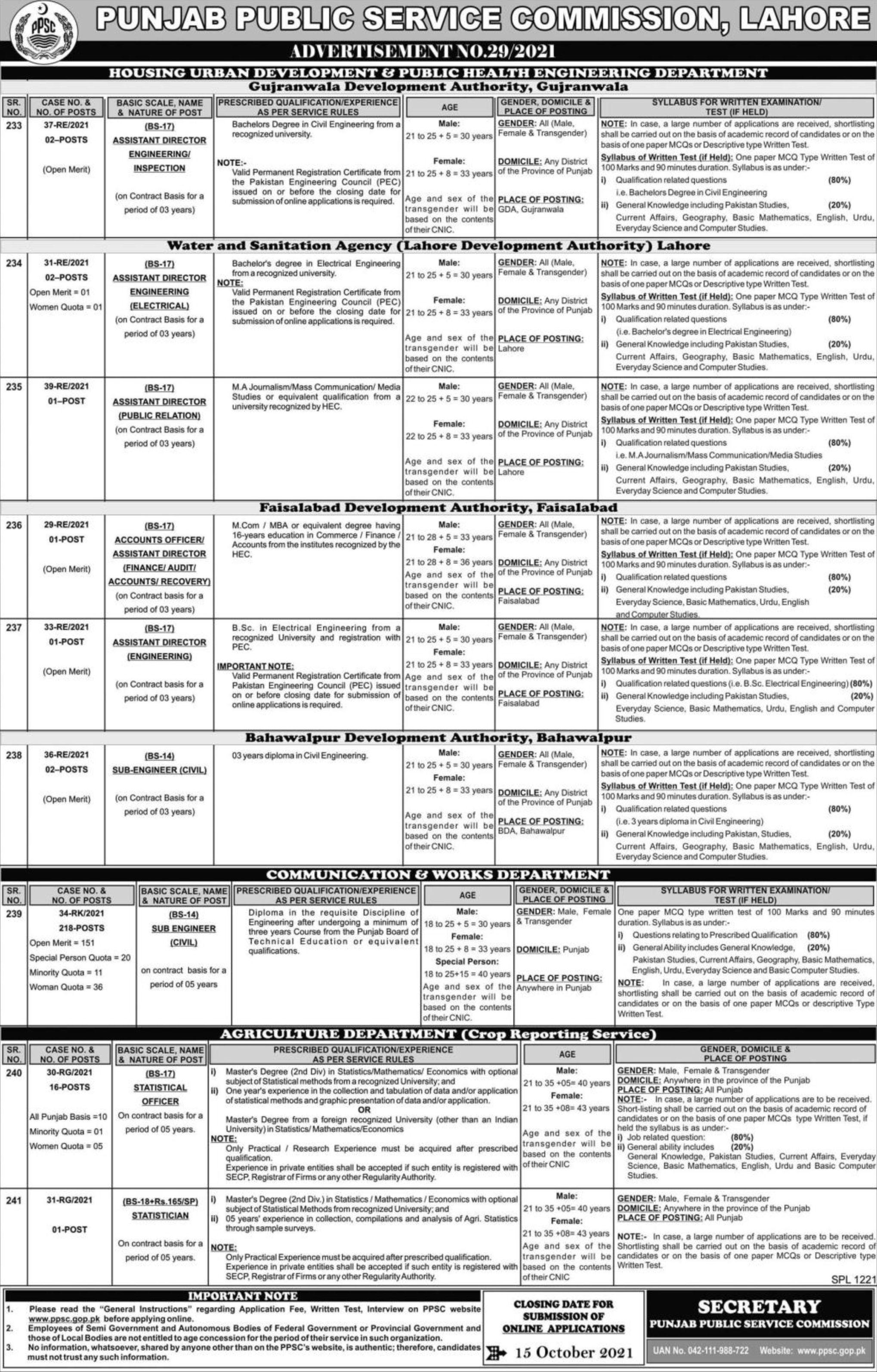 Punjab Public Service Commission PPSC Vacancies 2021 – Latest Jobs 3