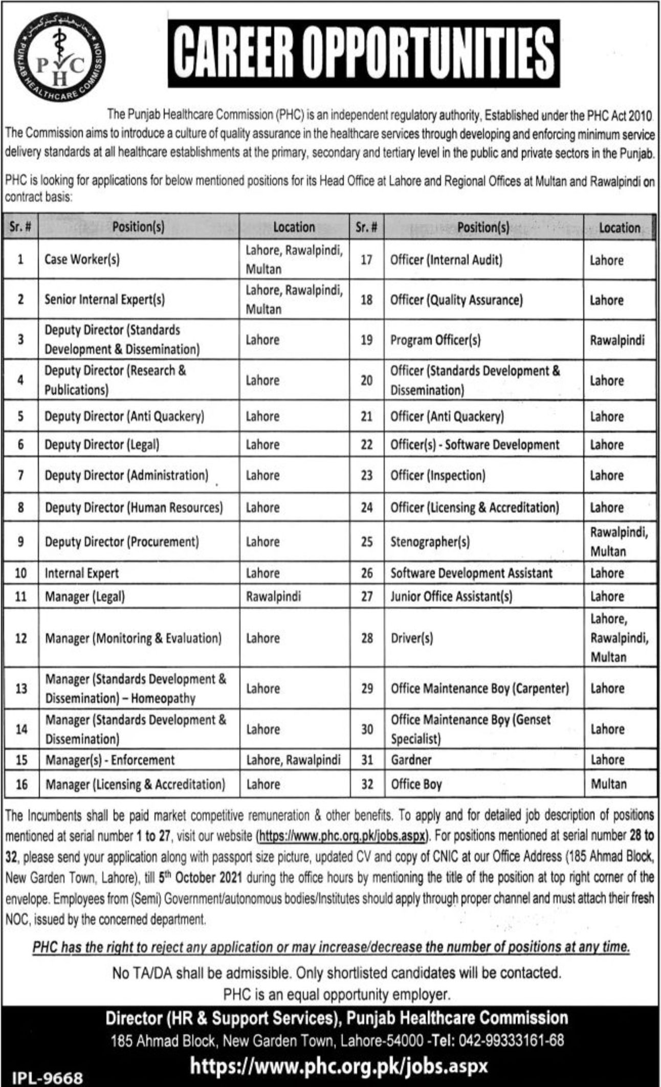 The Punjab Healthcare Commission PHC Vacancies 2021 – Latest Jobs 3