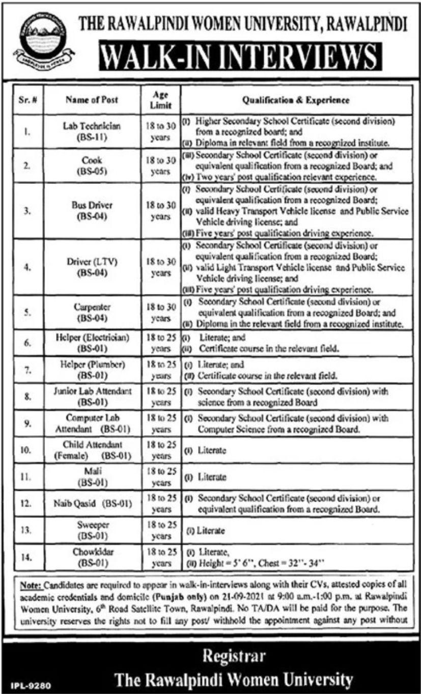The Rawalpindi Women University Vacancies 2021 – Dailyjobs.pk 3